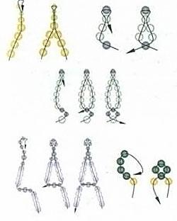Плетение наверший для елочных игрушек
