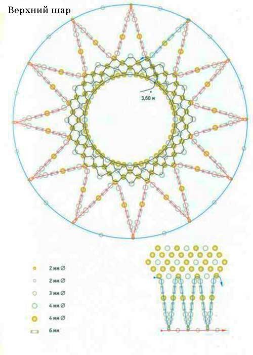 Схема сеточки для нижнего шара