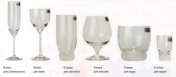 1 бокал для красного вина; 2 бокал для белого вина; 3 снифтер (коньячный бокал или для бренди) ; 4 порт-глас; 5 кордиал; 6 флюте; 7 шампанское блюдце; 8 айриш-кофе