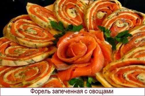 вкусные и простые рецепты блюд в духовке
