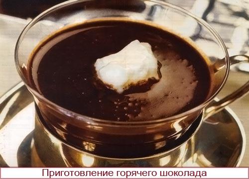 Приготовить горячий шоколад рецепт фото