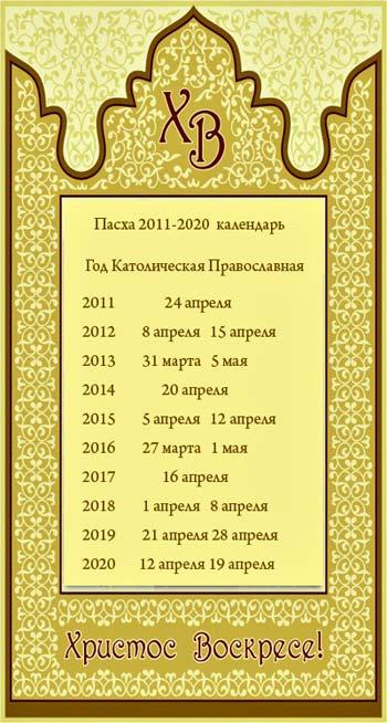 календарь Пасха